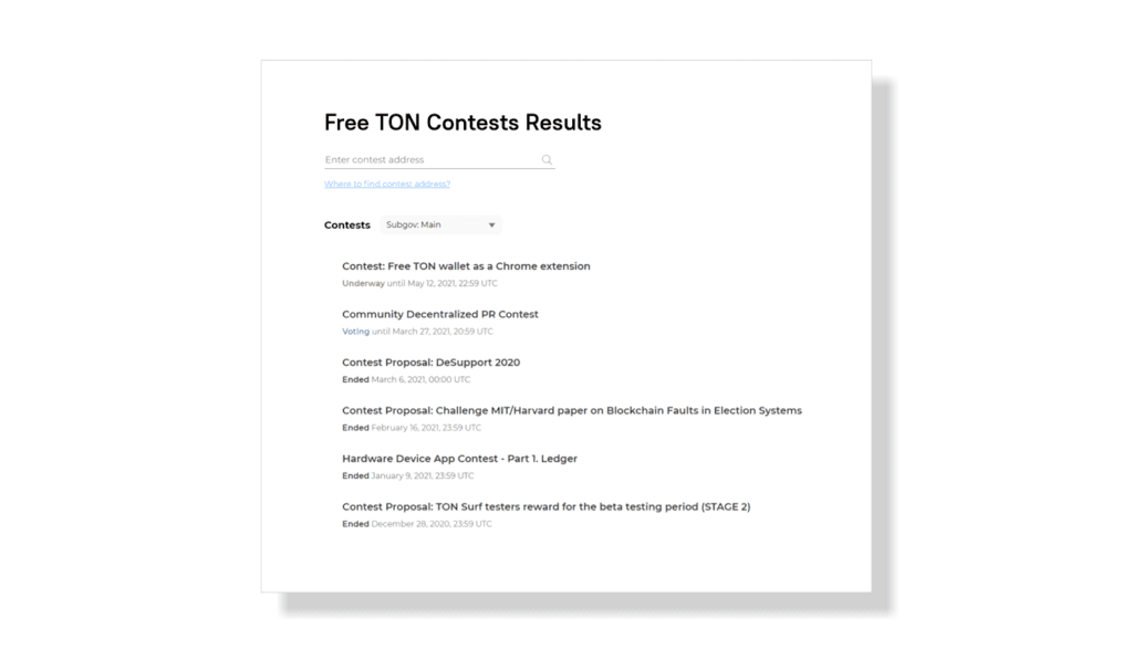 Free TON Contest Results